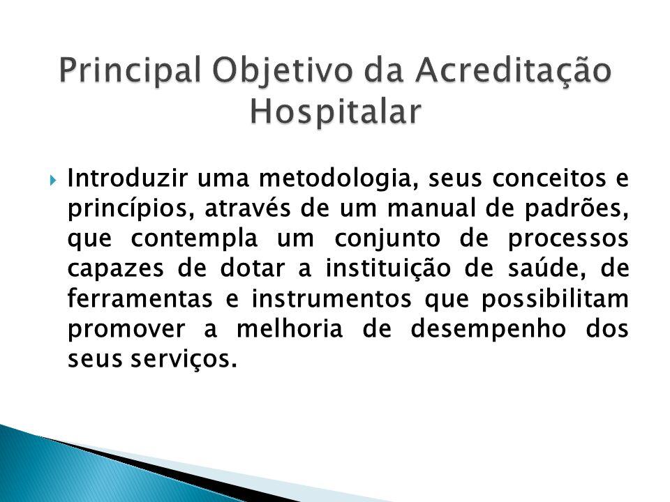 Principal Objetivo da Acreditação Hospitalar