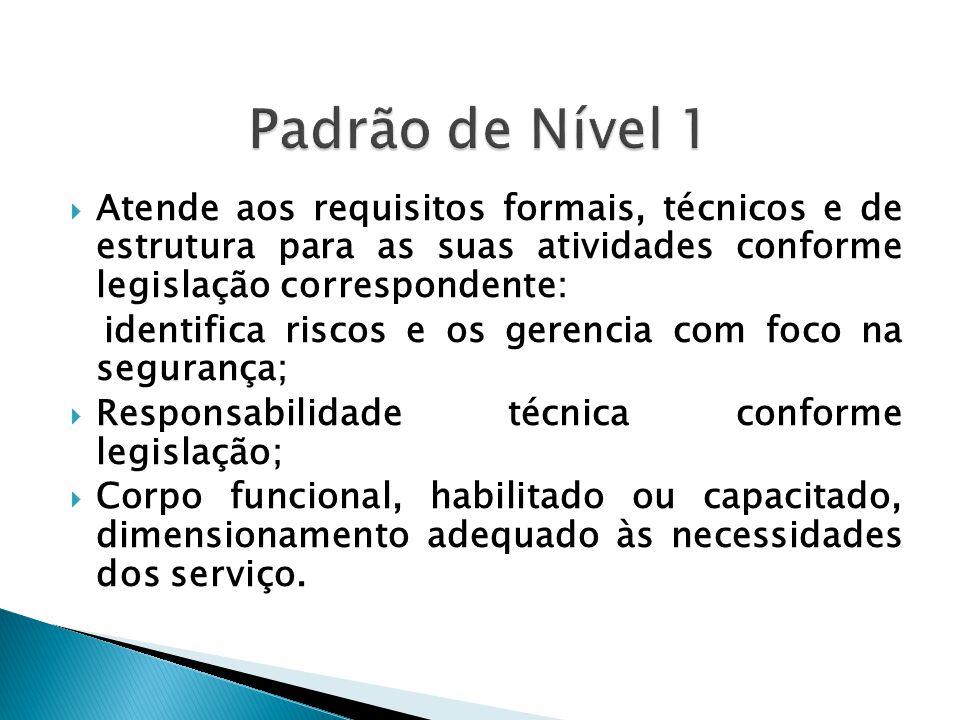 Padrão de Nível 1 Atende aos requisitos formais, técnicos e de estrutura para as suas atividades conforme legislação correspondente: