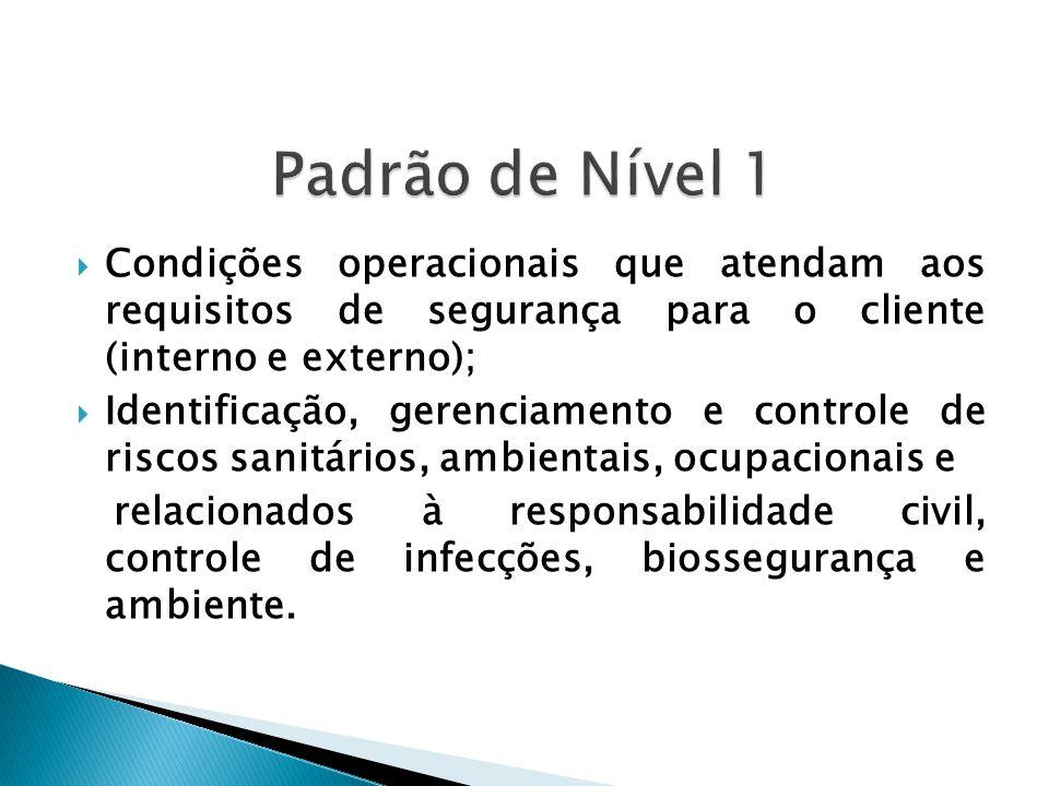 Padrão de Nível 1 Condições operacionais que atendam aos requisitos de segurança para o cliente (interno e externo);