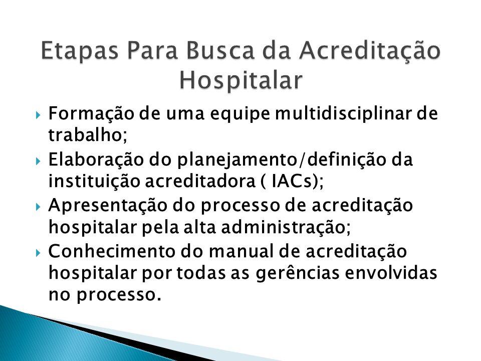 Etapas Para Busca da Acreditação Hospitalar
