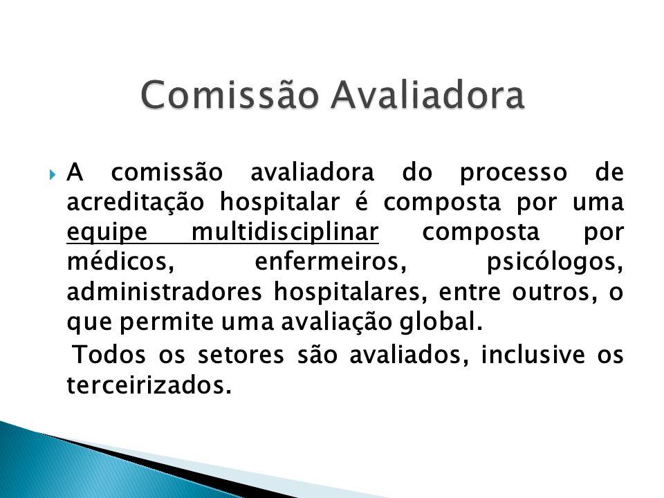 Comissão Avaliadora