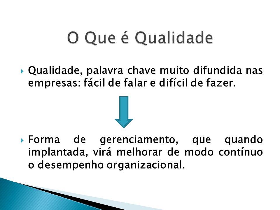 O Que é Qualidade Qualidade, palavra chave muito difundida nas empresas: fácil de falar e difícil de fazer.