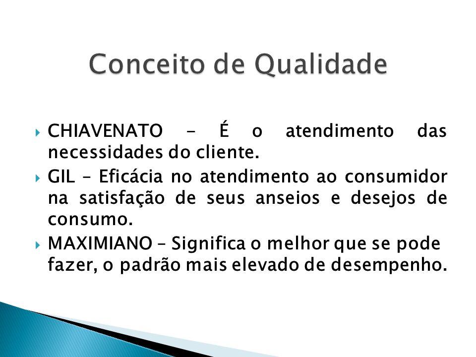 Conceito de Qualidade CHIAVENATO - É o atendimento das necessidades do cliente.