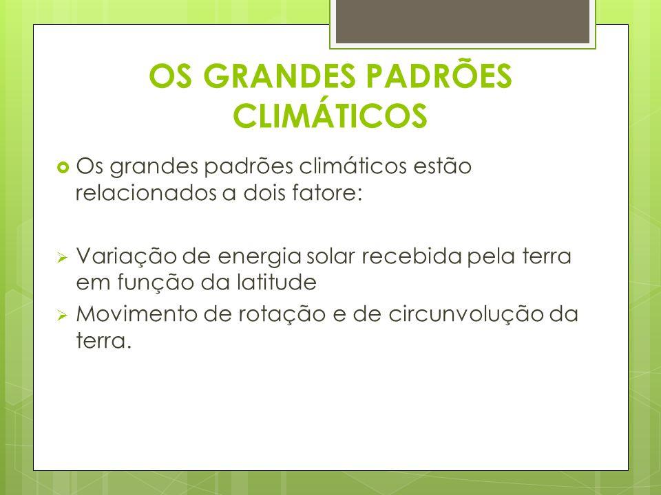 OS GRANDES PADRÕES CLIMÁTICOS