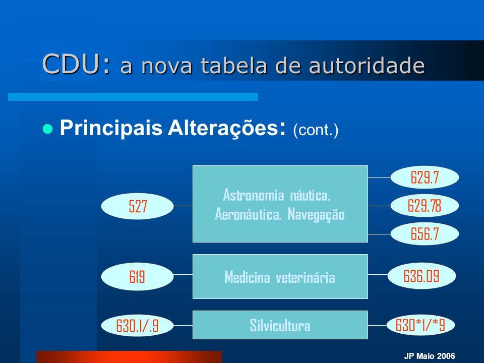 CDU: a nova tabela de autoridade