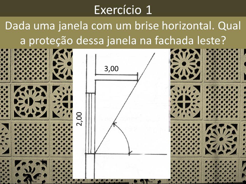 Exercício 1 Dada uma janela com um brise horizontal. Qual a proteção dessa janela na fachada leste