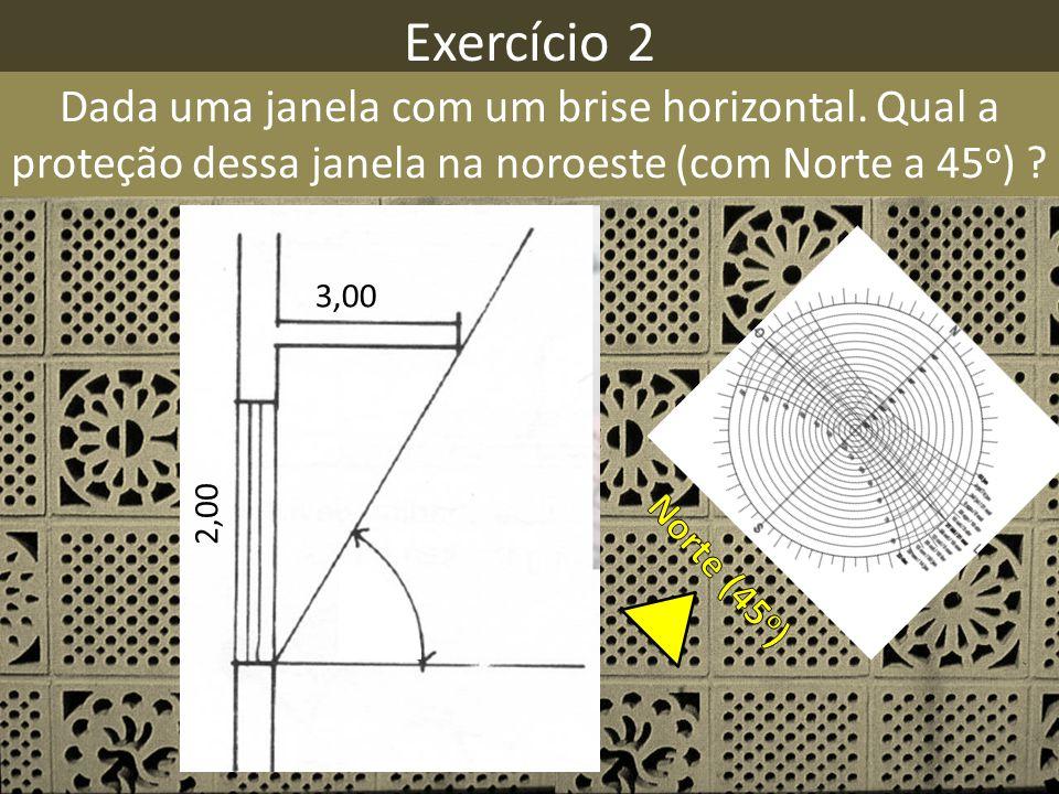 Exercício 2 Dada uma janela com um brise horizontal. Qual a proteção dessa janela na noroeste (com Norte a 45o)