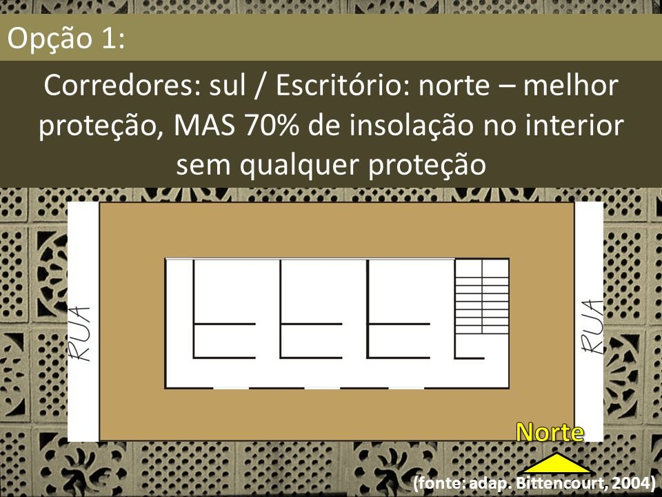 Opção 1: Corredores: sul / Escritório: norte – melhor proteção, MAS 70% de insolação no interior sem qualquer proteção.