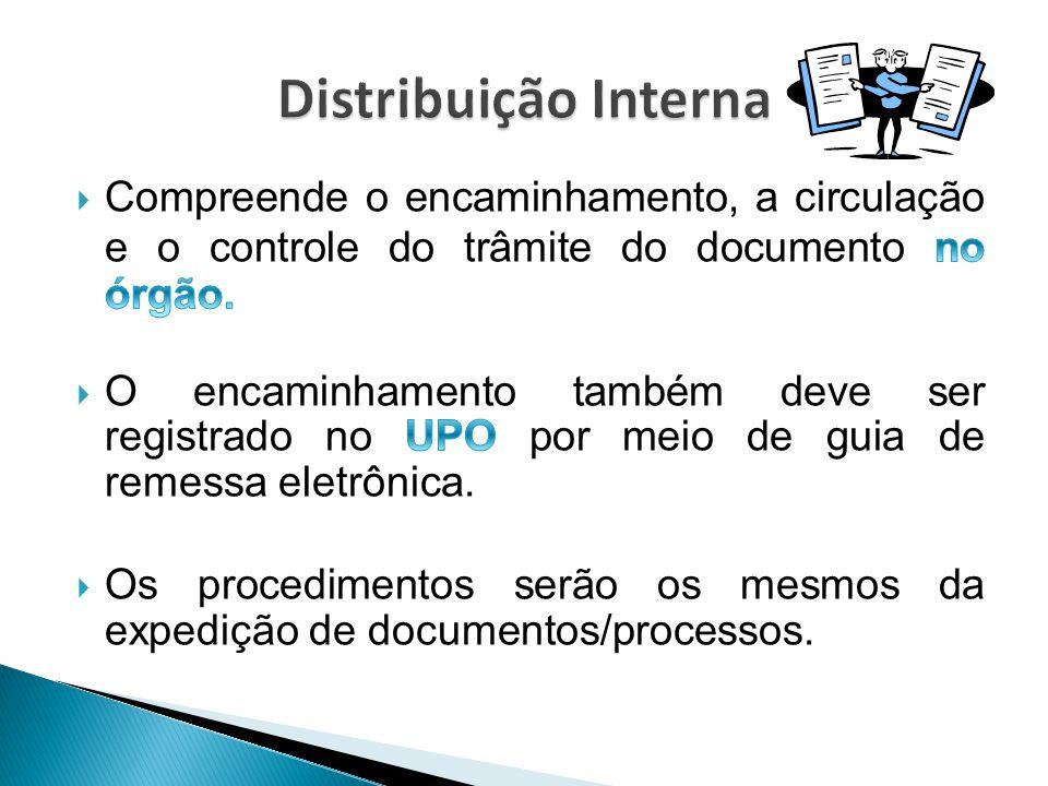 Distribuição Interna Compreende o encaminhamento, a circulação e o controle do trâmite do documento no órgão.