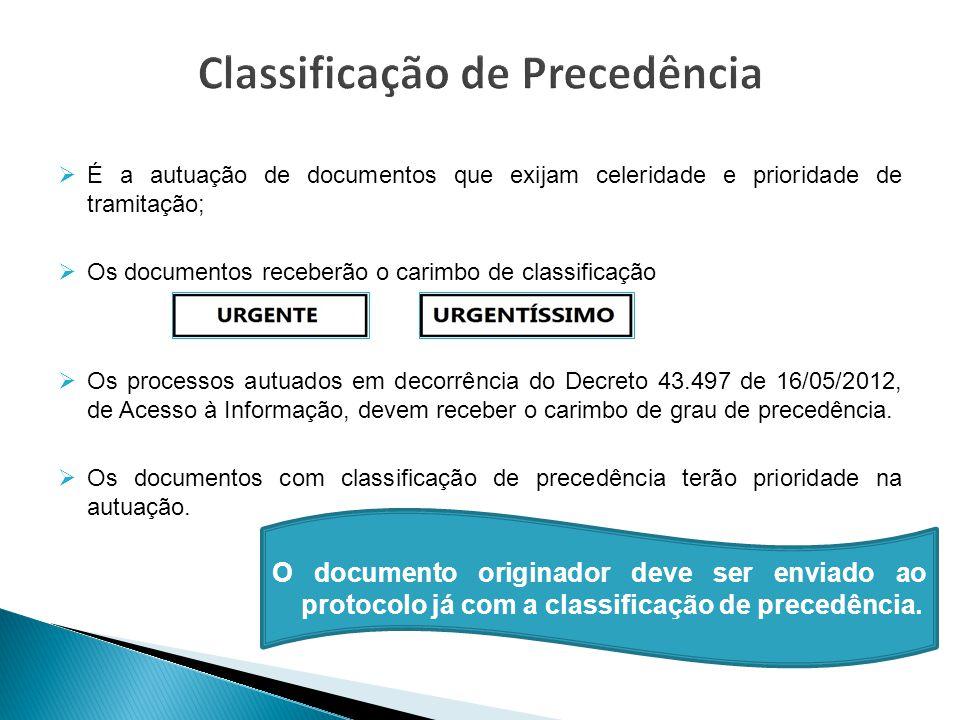 Classificação de Precedência