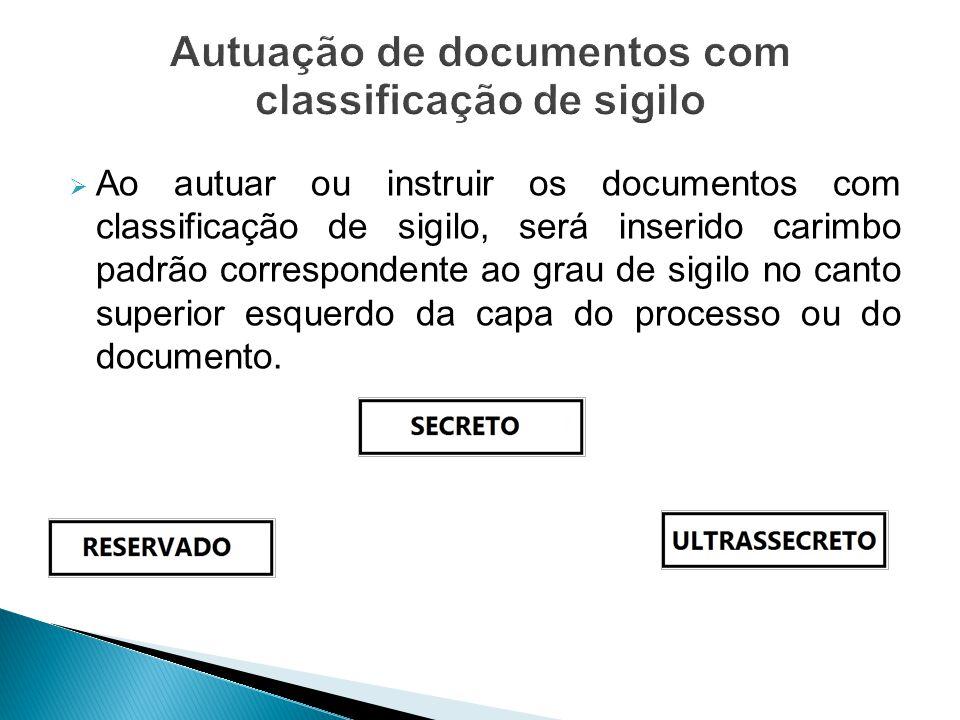 Autuação de documentos com classificação de sigilo