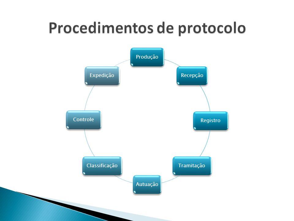 Procedimentos de protocolo