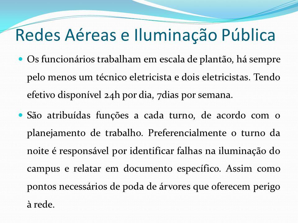 Redes Aéreas e Iluminação Pública