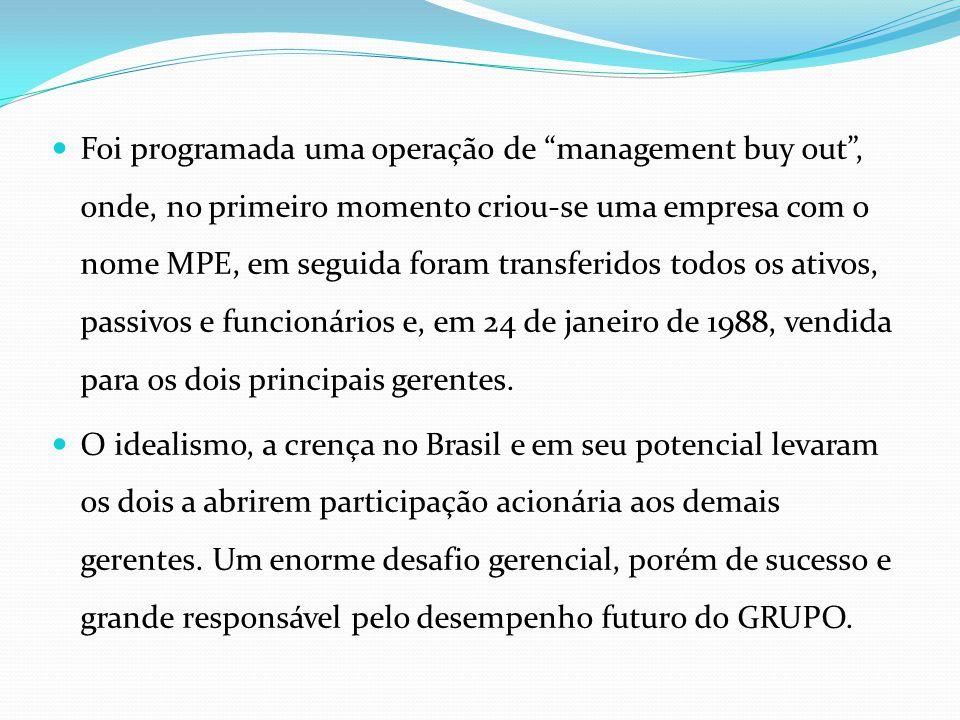 Foi programada uma operação de management buy out , onde, no primeiro momento criou-se uma empresa com o nome MPE, em seguida foram transferidos todos os ativos, passivos e funcionários e, em 24 de janeiro de 1988, vendida para os dois principais gerentes.