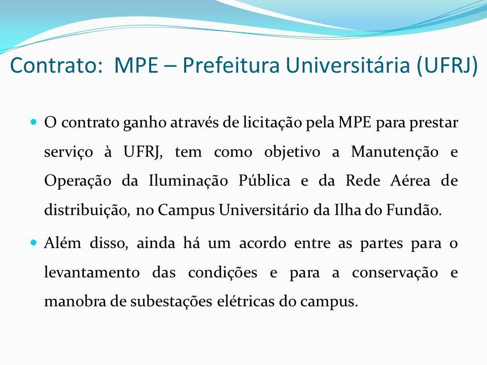 Contrato: MPE – Prefeitura Universitária (UFRJ)