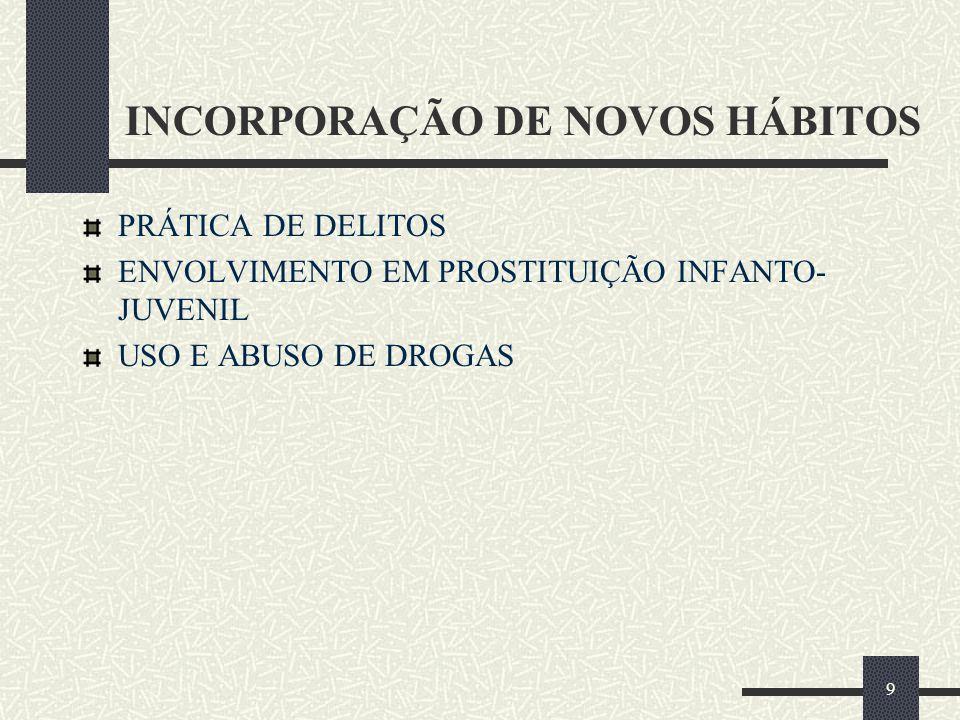INCORPORAÇÃO DE NOVOS HÁBITOS