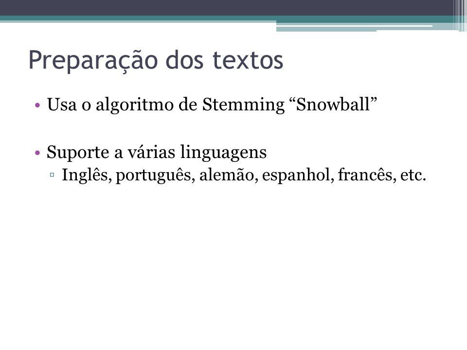 Preparação dos textos Usa o algoritmo de Stemming Snowball