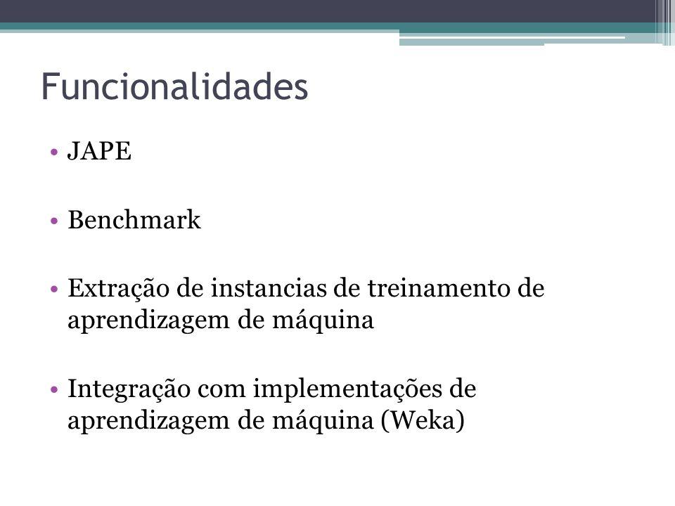 Funcionalidades JAPE Benchmark