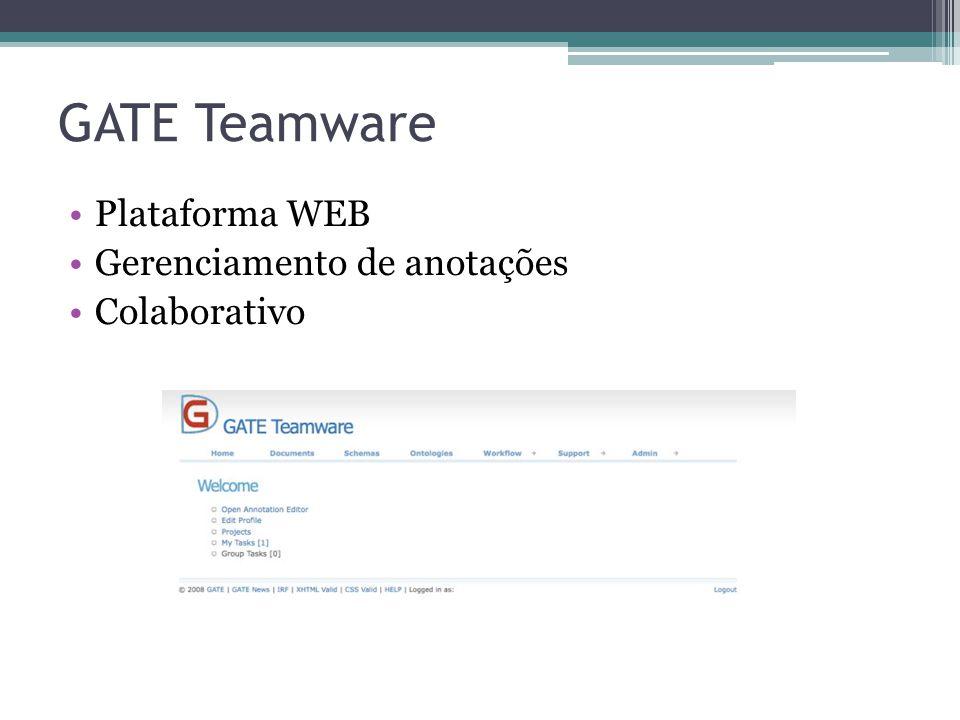 GATE Teamware Plataforma WEB Gerenciamento de anotações Colaborativo