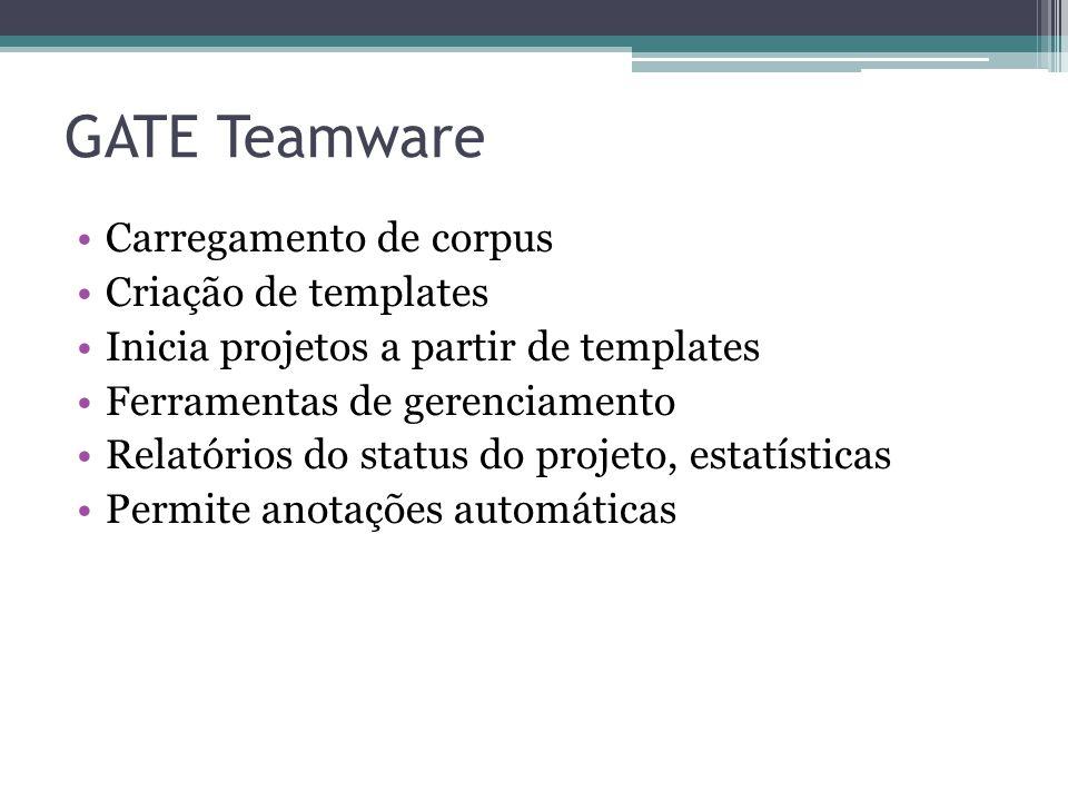 GATE Teamware Carregamento de corpus Criação de templates