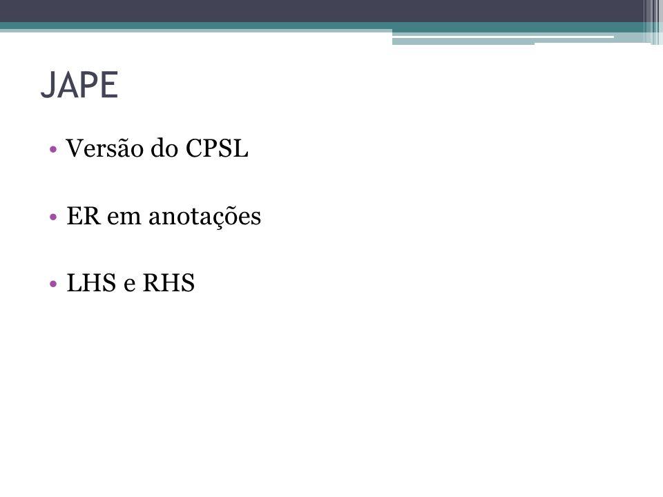JAPE Versão do CPSL ER em anotações LHS e RHS
