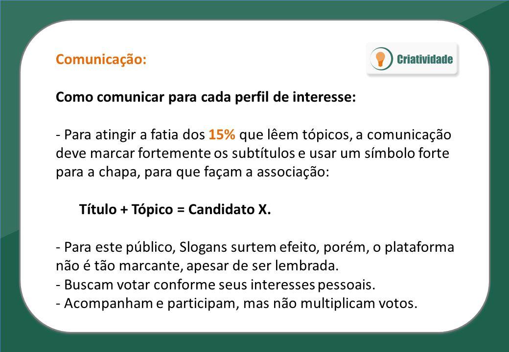 Comunicação: Como comunicar para cada perfil de interesse: