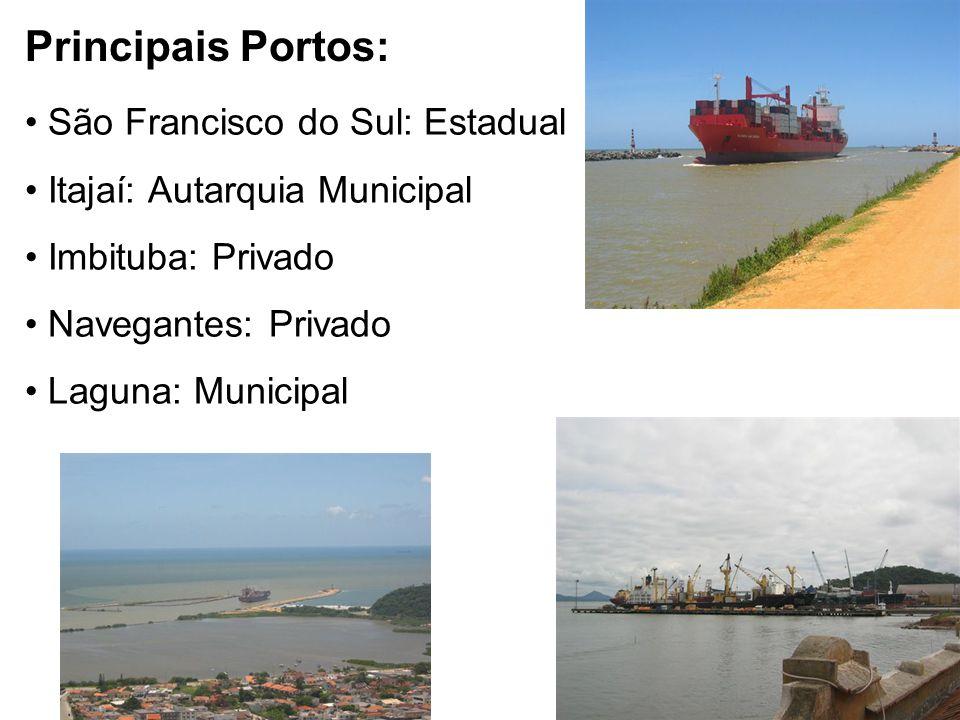 Principais Portos: São Francisco do Sul: Estadual