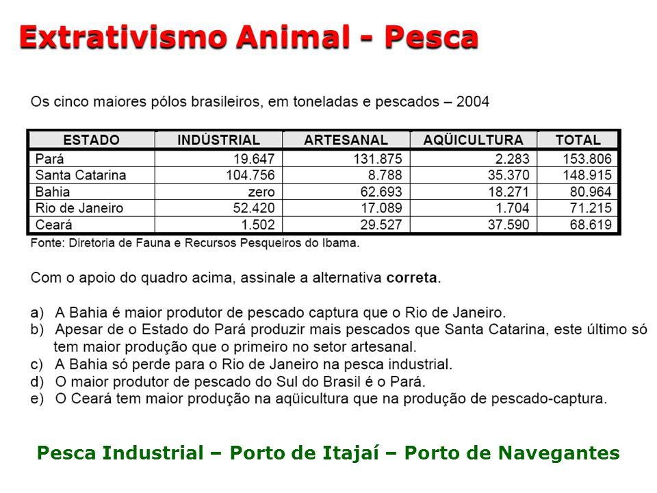 Extrativismo Animal - Pesca