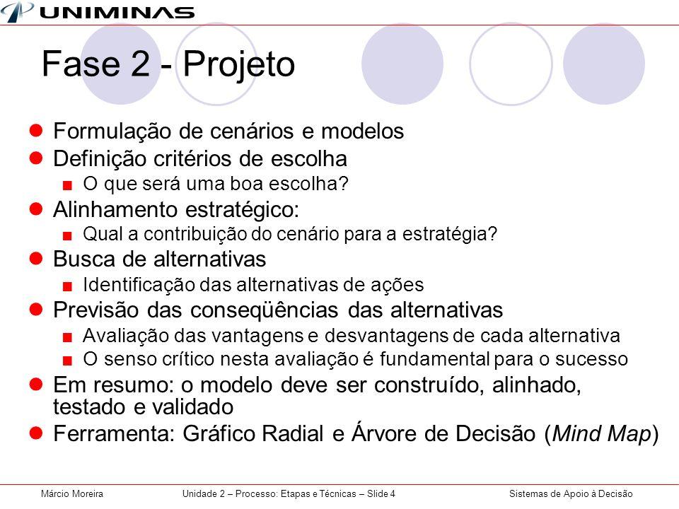 Unidade 2 – Processo: Etapas e Técnicas – Slide 4