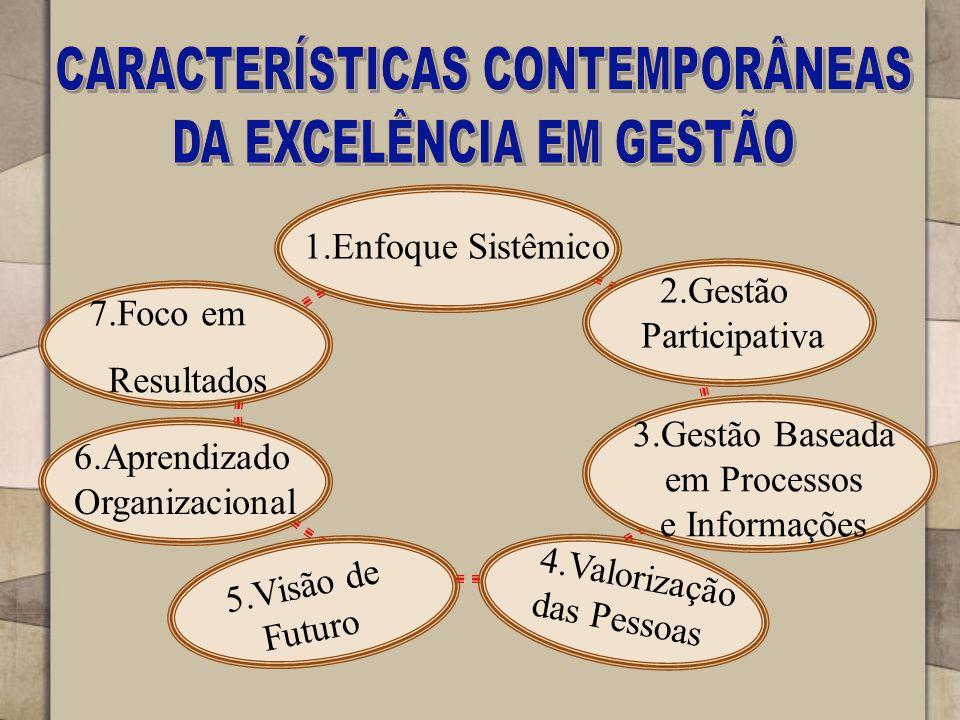 CARACTERÍSTICAS CONTEMPORÂNEAS DA EXCELÊNCIA EM GESTÃO