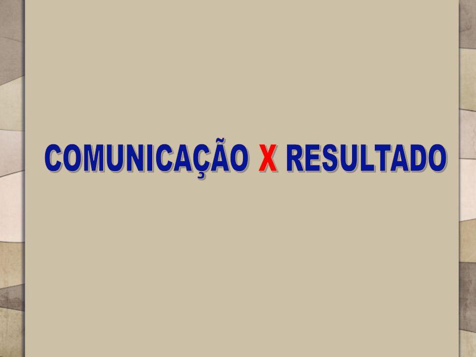 COMUNICAÇÃO X RESULTADO
