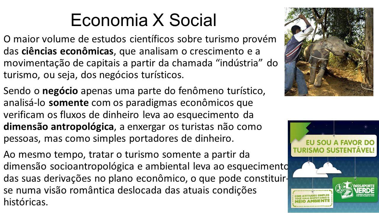 Economia X Social