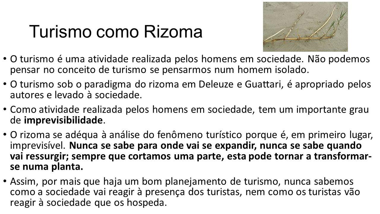 Turismo como Rizoma