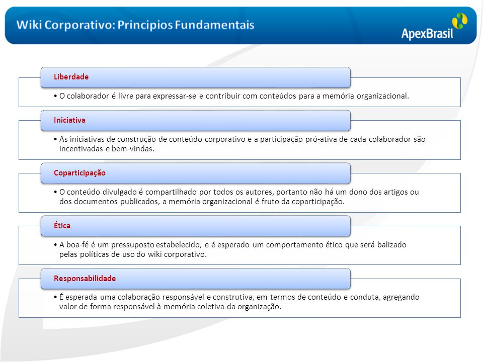 Wiki Corporativo: Principios Fundamentais