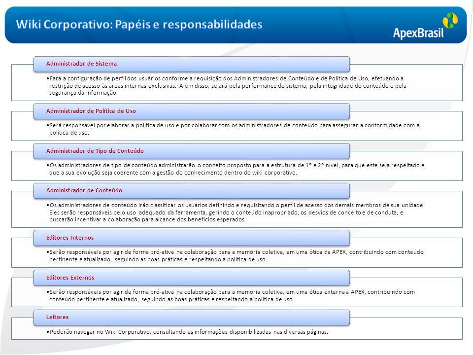 Wiki Corporativo: Papéis e responsabilidades