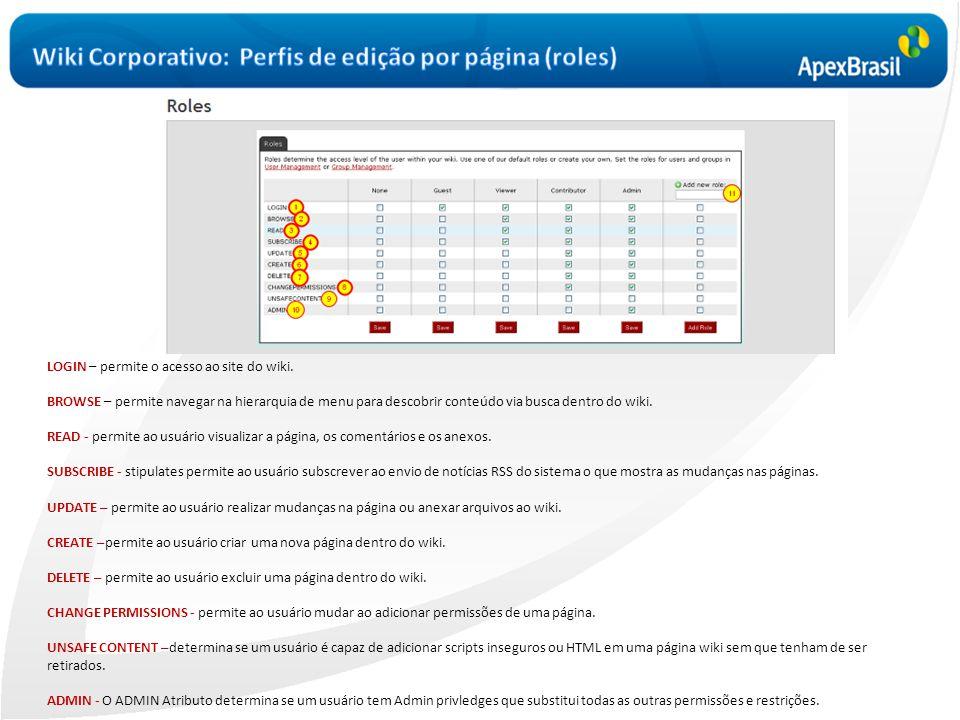 Wiki Corporativo: Perfis de edição por página (roles)