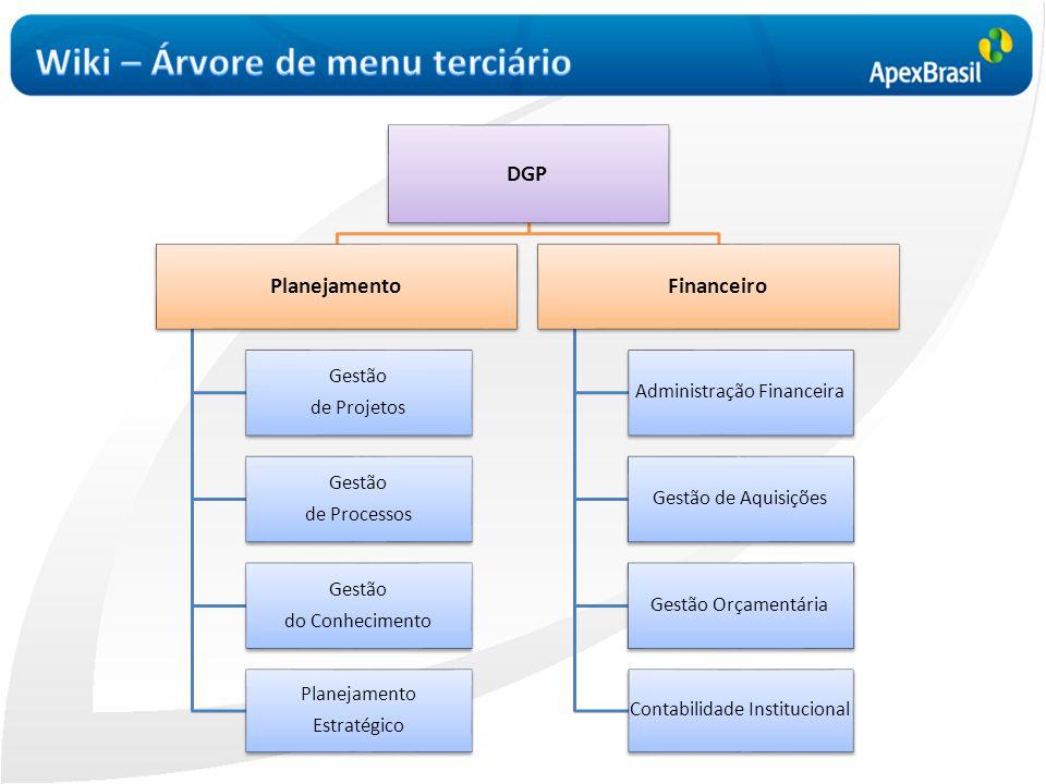 Wiki – Árvore de menu terciário