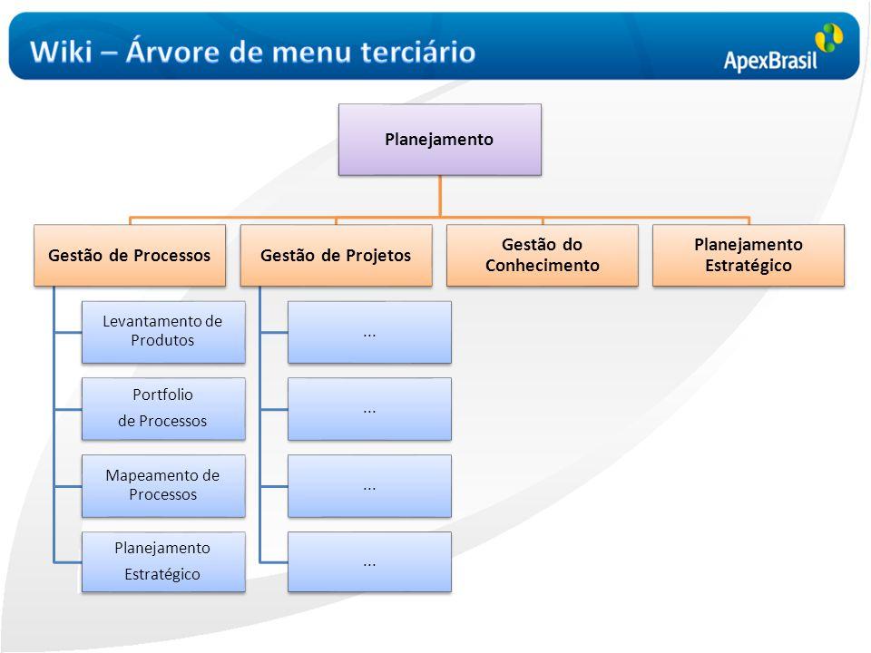 Gestão do Conhecimento Planejamento Estratégico