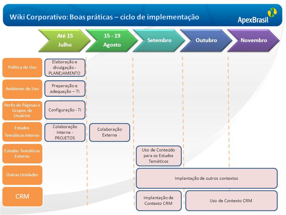 Wiki Corporativo: Boas práticas – ciclo de implementação