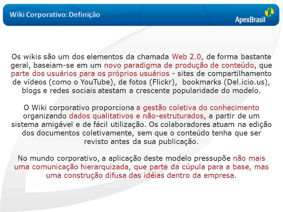 Wiki Corporativo: Definição