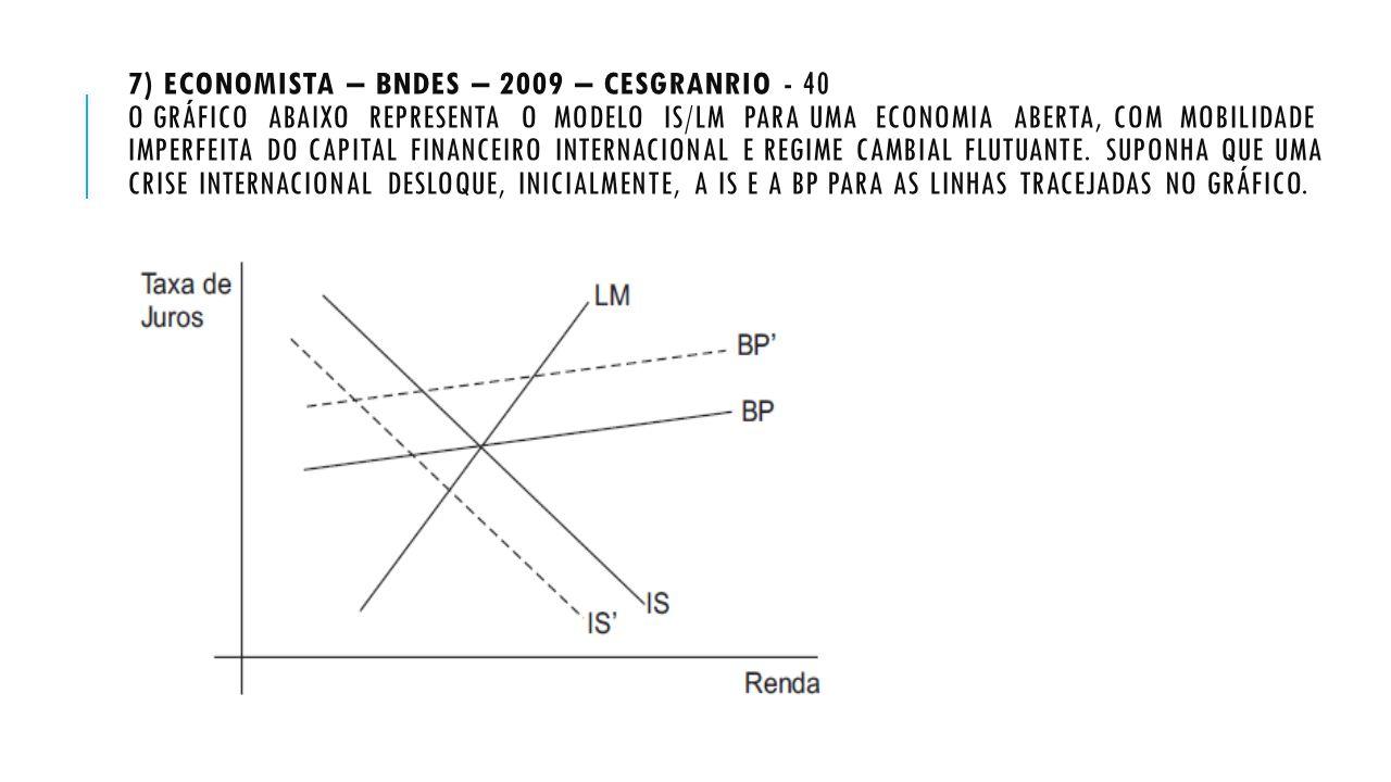 7) Economista – BNDES – 2009 – Cesgranrio - 40 O gráfico abaixo representa o modelo IS/LM para uma economia aberta, com mobilidade imperfeita do capital financeiro internacional e regime cambial flutuante.