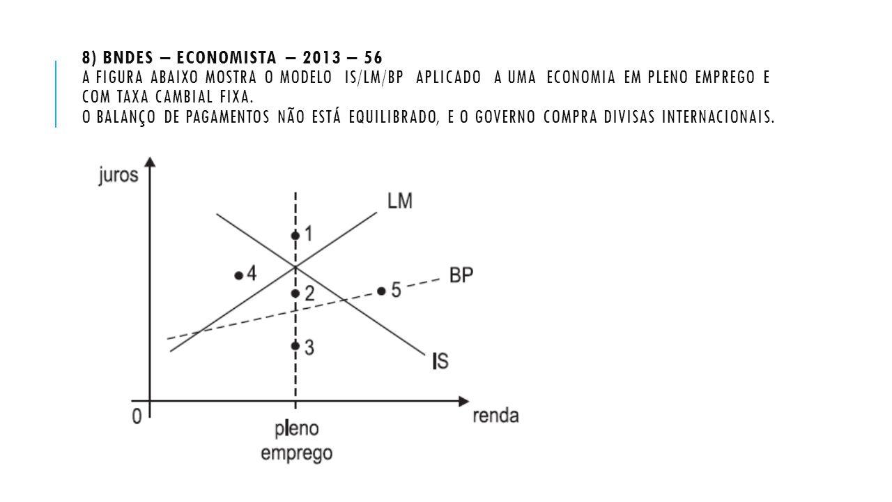 8) BNDES – Economista – 2013 – 56 A Figura abaixo mostra o modelo IS/LM/BP aplicado a uma economia em pleno emprego e com taxa cambial fixa.