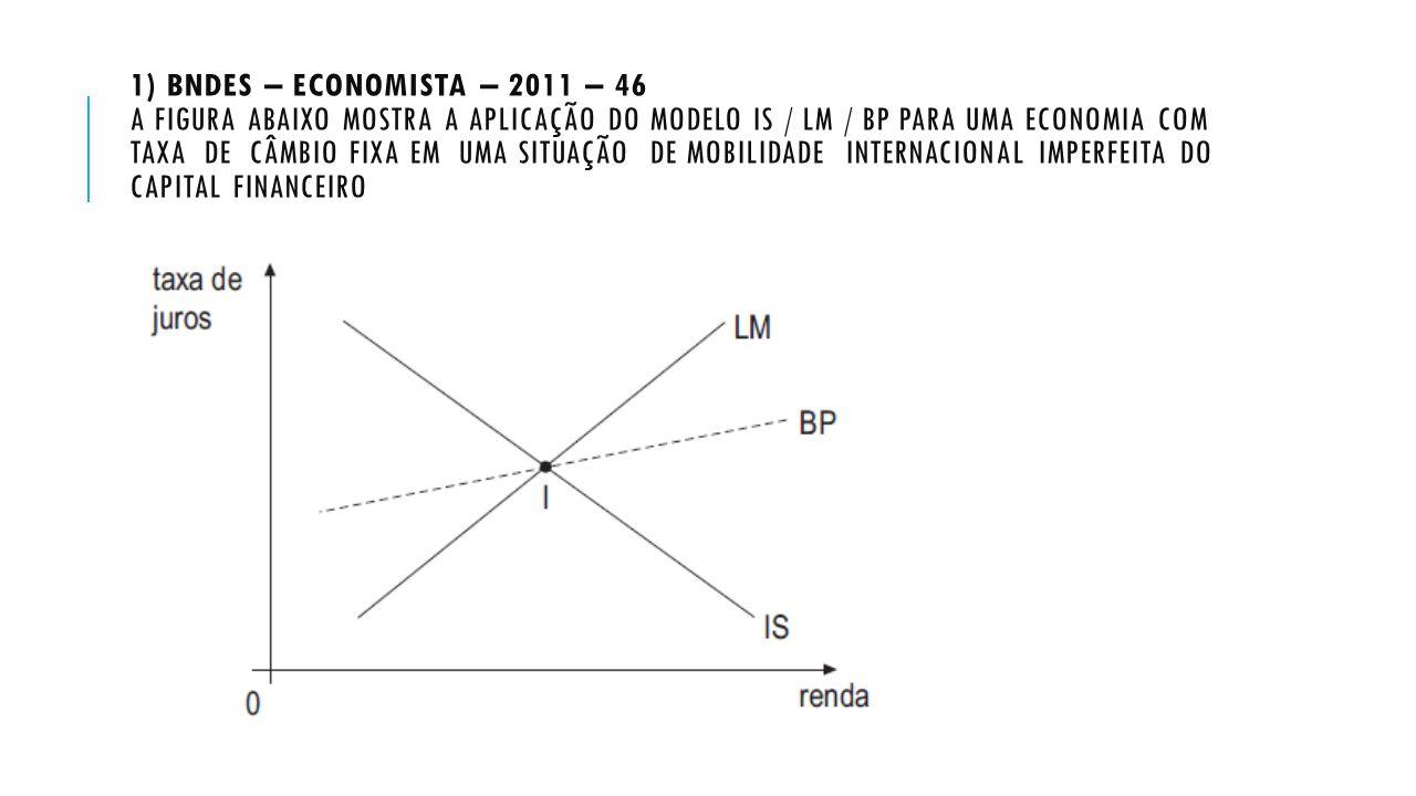 1) BNDES – Economista – 2011 – 46 A figura abaixo mostra a aplicação do modelo IS / LM / BP para uma economia com taxa de câmbio fixa em uma situação de mobilidade internacional imperfeita do capital financeiro