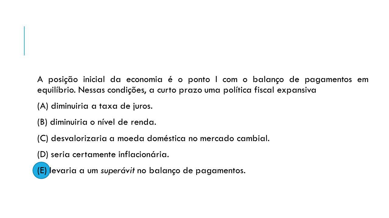 A posição inicial da economia é o ponto I com o balanço de pagamentos em equilíbrio. Nessas condições, a curto prazo uma política fiscal expansiva