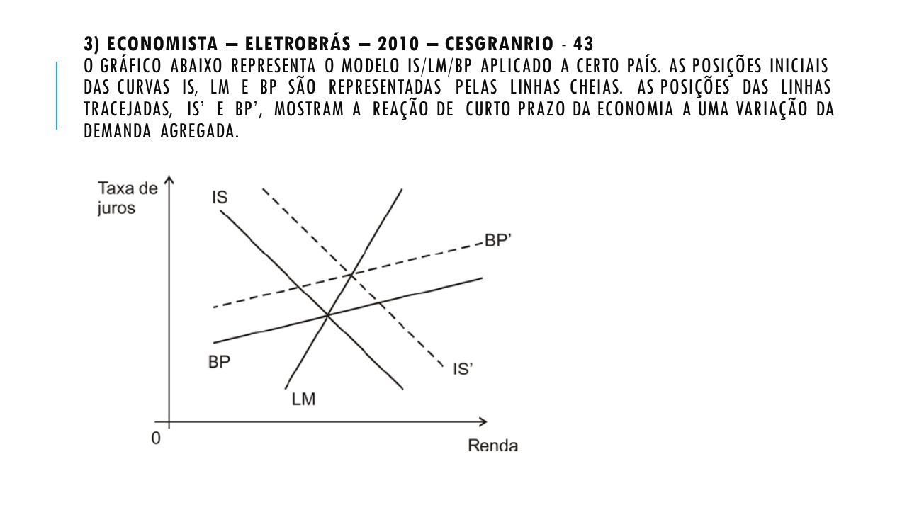 3) Economista – Eletrobrás – 2010 – Cesgranrio - 43 O gráfico abaixo representa o modelo IS/LM/BP aplicado a certo país.
