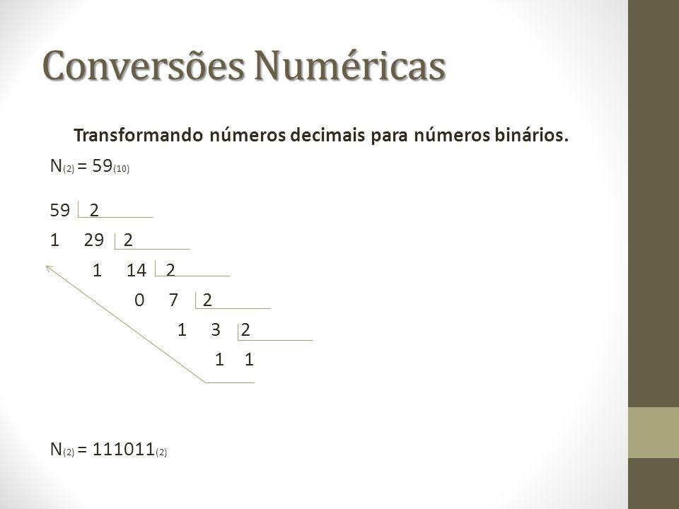 Conversões Numéricas Transformando números decimais para números binários.