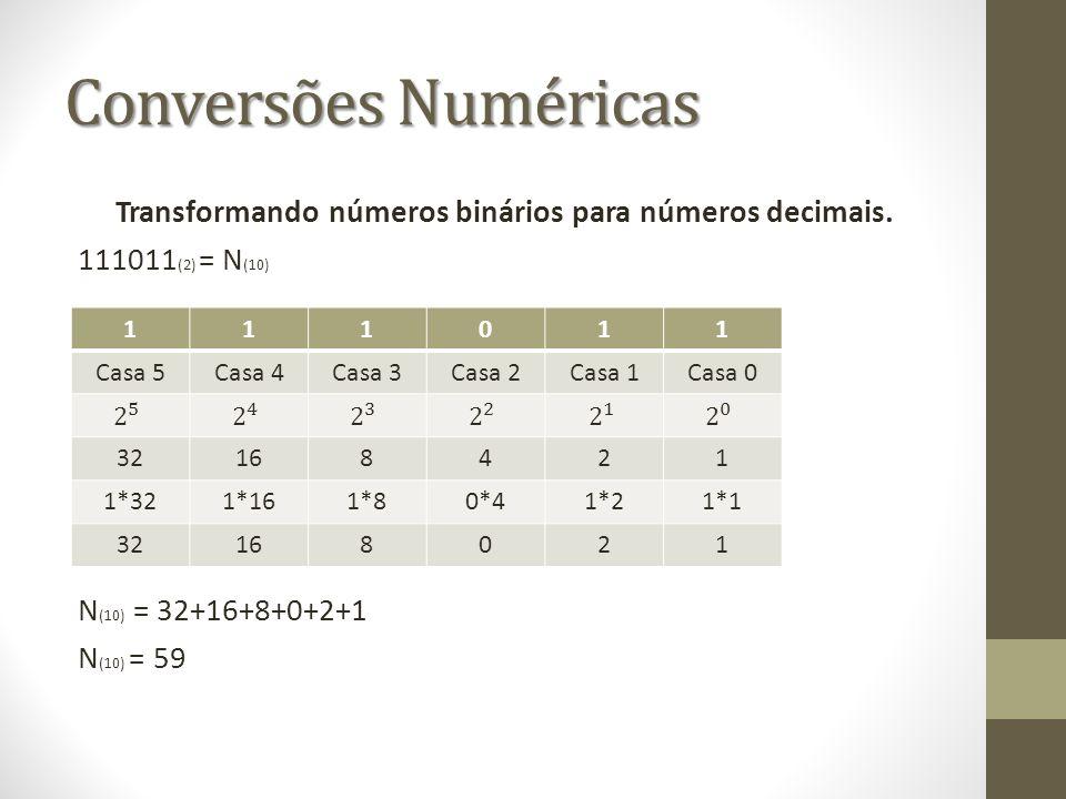 Conversões Numéricas Transformando números binários para números decimais. 111011(2) = N(10) N(10) = 32+16+8+0+2+1 N(10) = 59