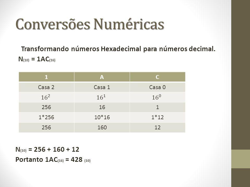 Conversões Numéricas Transformando números Hexadecimal para números decimal. N(10) = 1AC(16) N(10) = 256 + 160 + 12 Portanto 1AC(16) = 428 (10)