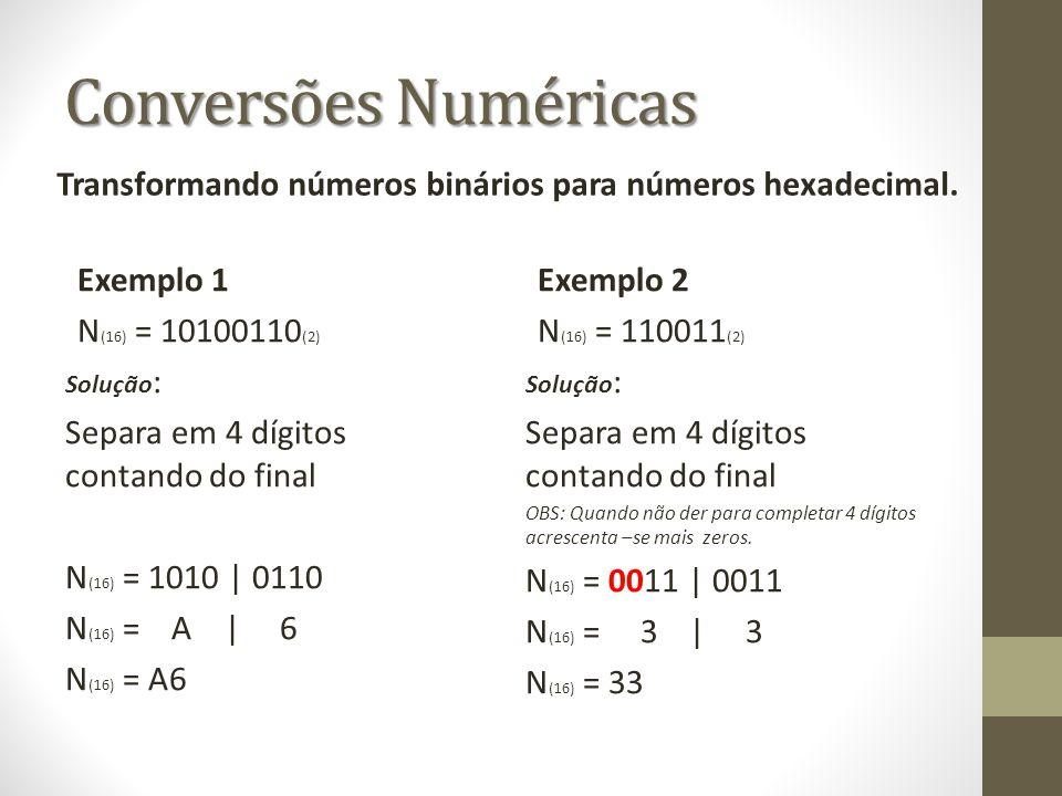 Conversões Numéricas Transformando números binários para números hexadecimal. Exemplo 1. N(16) = 10100110(2)