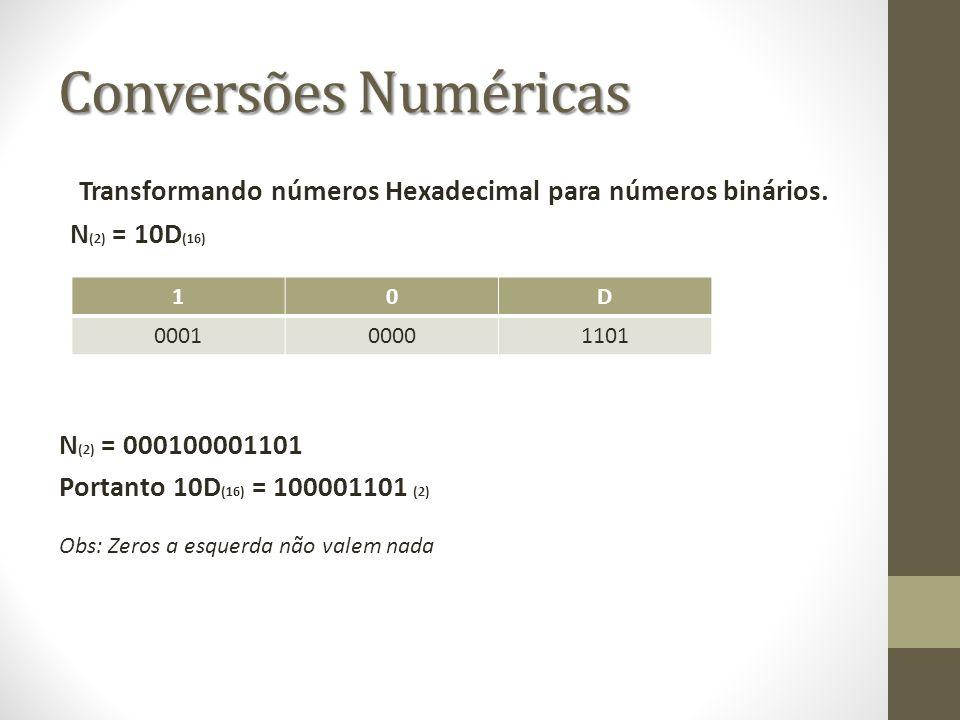 Transformando números Hexadecimal para números binários.